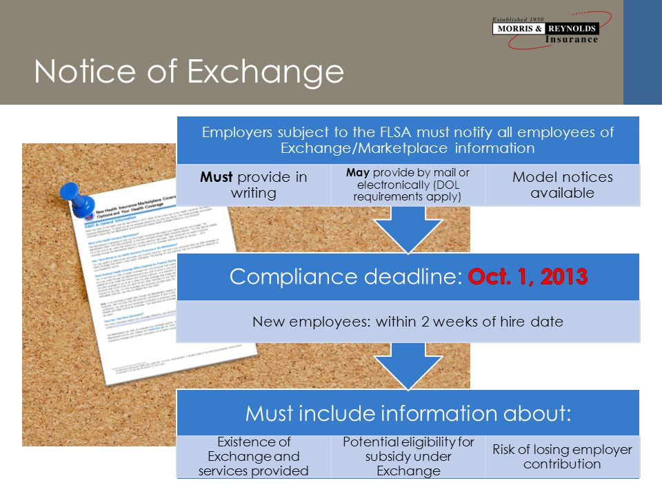 Notice of Exchange Must include information about: Existence of Exchange and services provided Potential eligibility for subsidy under Exchange Risk of losing employer contribution New employees: within 2 weeks of hire date Employers subject to the FLSA must notify all employees of Exchange/Marketplace information Must provide in writing May provide by mail or electronically (DOL requirements apply) Model notices available