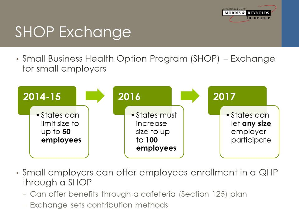 SHOP Exchange Small Business Health Option Program (SHOP) – Exchange for small employers Small employers can offer employees enrollment in a QHP through a SHOP − Can offer benefits through a cafeteria (Section 125) plan − Exchange sets contribution methods 2014-15 States can limit size to up to 50 employees 2016 States must increase size to up to 100 employees 2017 States can let any size employer participate