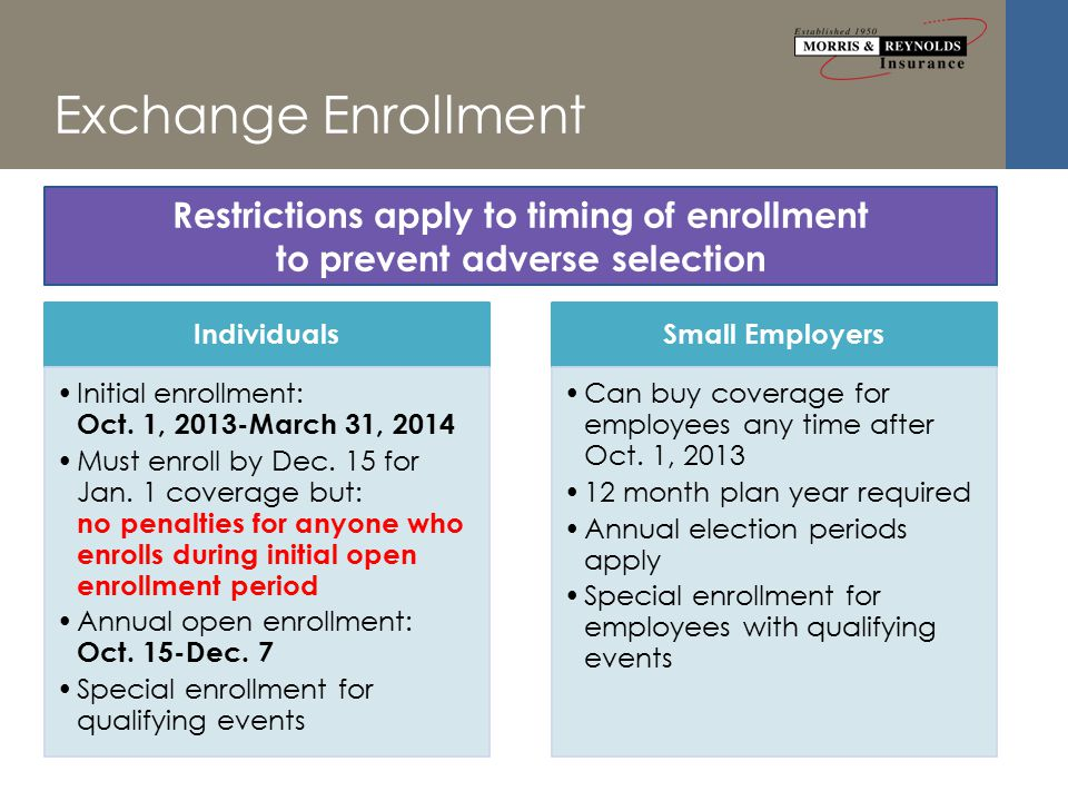 Exchange Enrollment Individuals Initial enrollment: Oct.