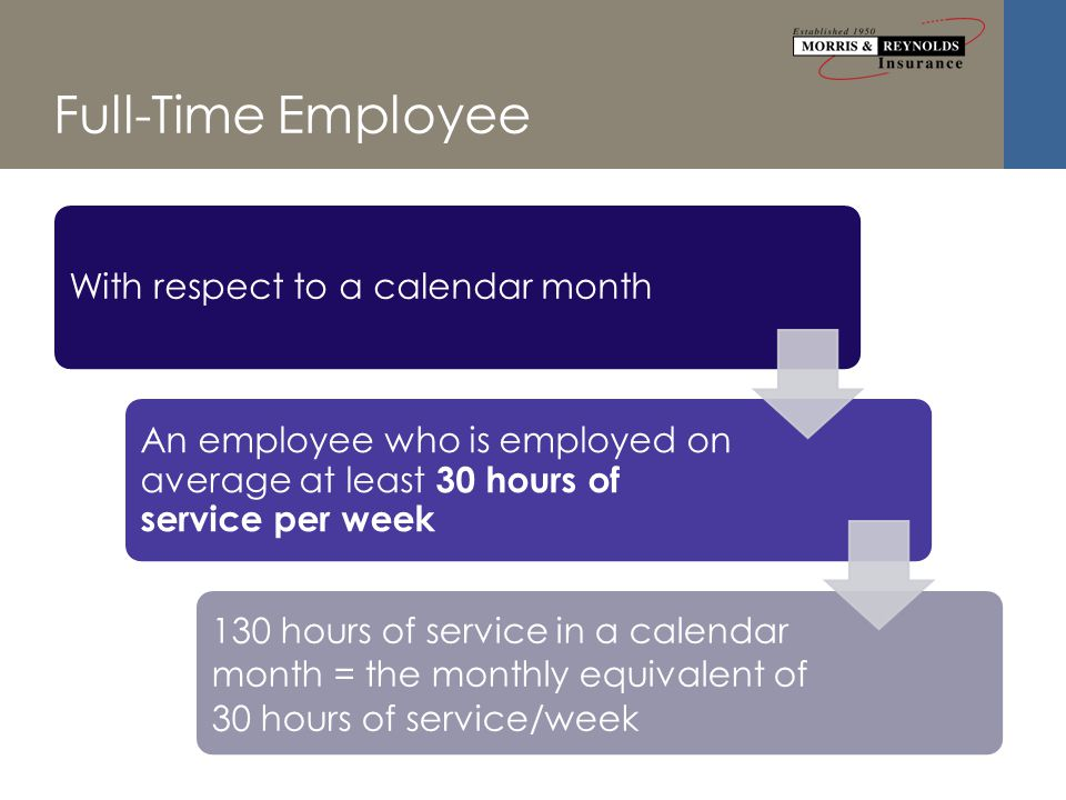 Full-Time Employee With respect to a calendar month An employee who is employed on average at least 30 hours of service per week 130 hours of service