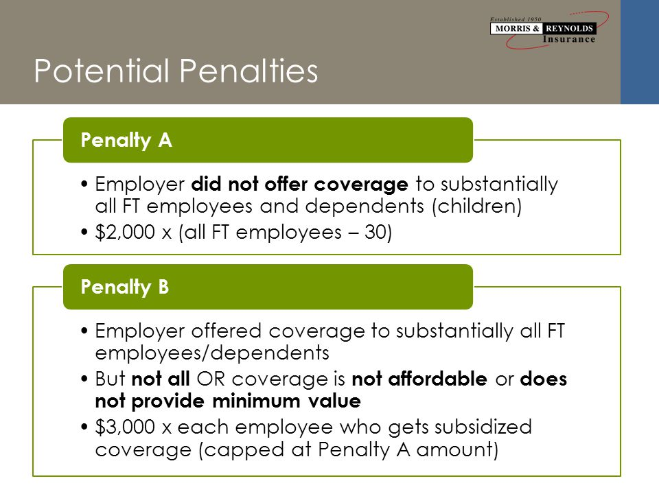 Potential Penalties Employer did not offer coverage to substantially all FT employees and dependents (children) $2,000 x (all FT employees – 30) Penalty A Employer offered coverage to substantially all FT employees/dependents But not all OR coverage is not affordable or does not provide minimum value $3,000 x each employee who gets subsidized coverage (capped at Penalty A amount) Penalty B