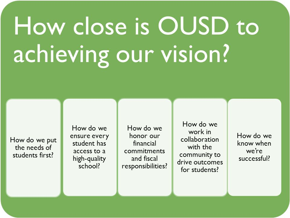 How close is OUSD to achieving our vision. How do we know when we're successful.