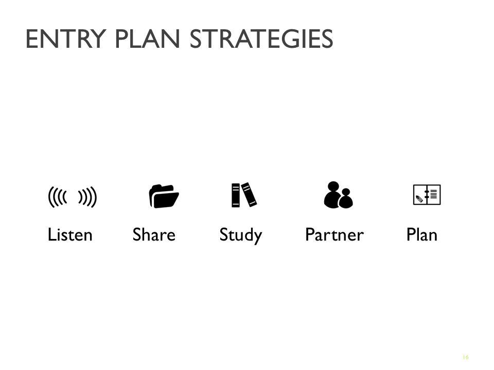 16 ENTRY PLAN STRATEGIES ListenShareStudyPartnerPlan