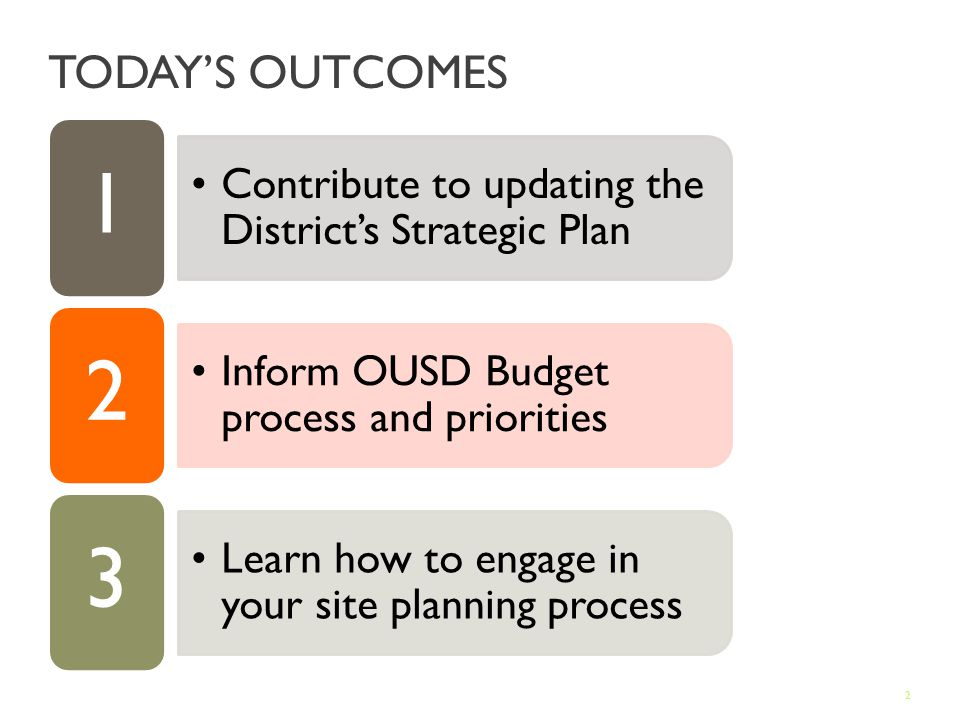2 TODAY'S OUTCOMES Contribute to updating the District's Strategic Plan 1 Inform OUSD Budget process and priorities 2 Learn how to engage in your site planning process 3