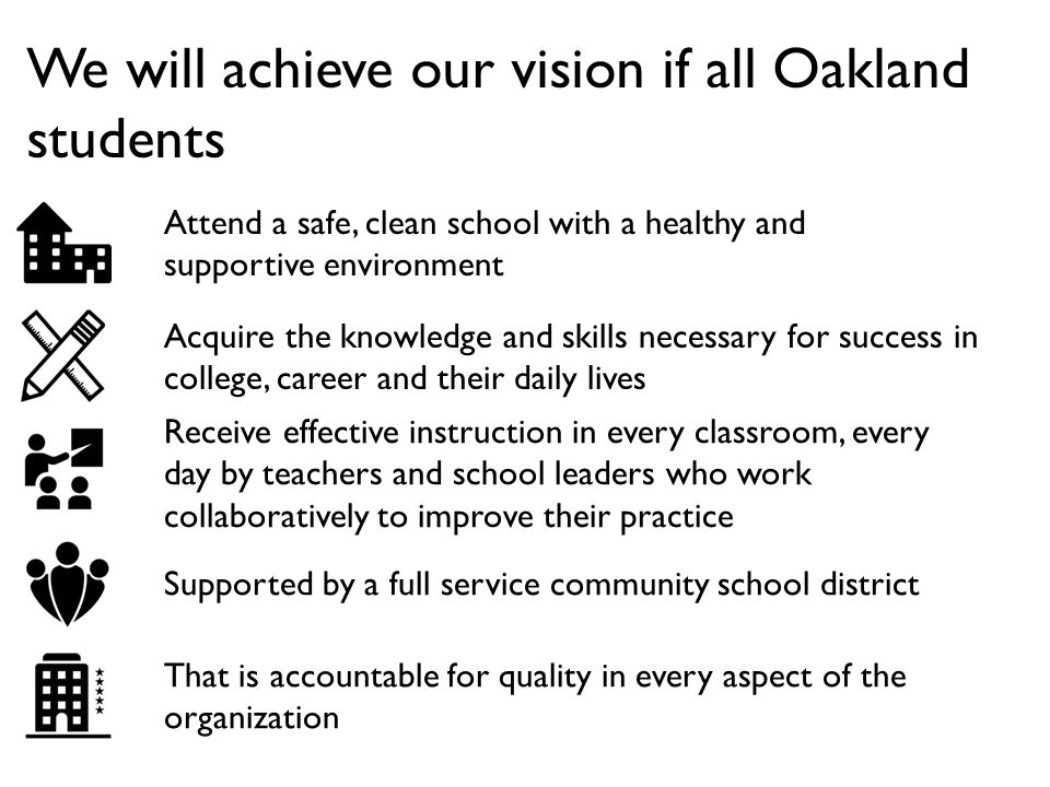 Attend a safe, clean school with a healthy and supportive environment Acquire the knowledge and skills necessary for success in college, career and their daily lives Receive effective instruction in every classroom, every day by teachers and school leaders who work collaboratively to improve their practice That is accountable for quality in every aspect of the organization We will achieve our vision if all Oakland students Supported by a full service community school district