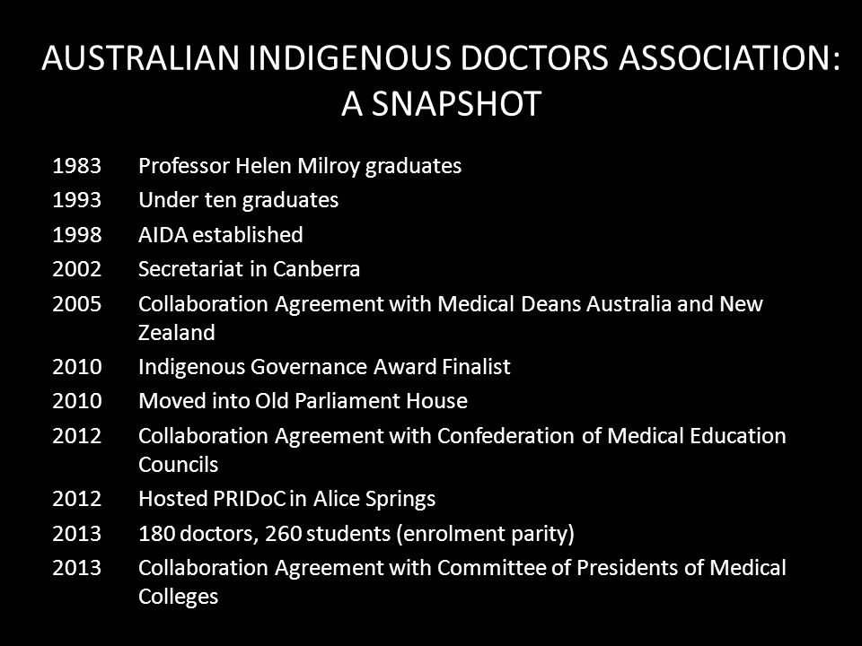 AUSTRALIAN INDIGENOUS DOCTORS ASSOCIATION: A SNAPSHOT 1983Professor Helen Milroy graduates 1993Under ten graduates 1998AIDA established 2002Secretaria