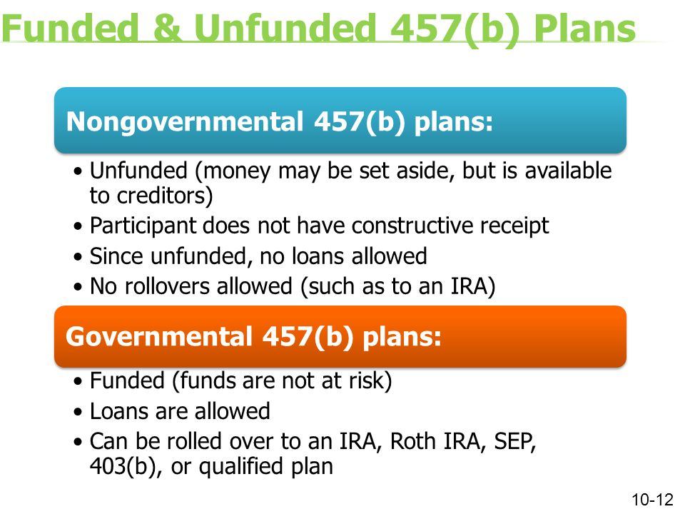Funded & Unfunded 457(b) Plans Nongovernmental 457(b) plans: Unfunded (money may be set aside, but is available to creditors) Participant does not have constructive receipt Since unfunded, no loans allowed No rollovers allowed (such as to an IRA) Governmental 457(b) plans: Funded (funds are not at risk) Loans are allowed Can be rolled over to an IRA, Roth IRA, SEP, 403(b), or qualified plan 10-12