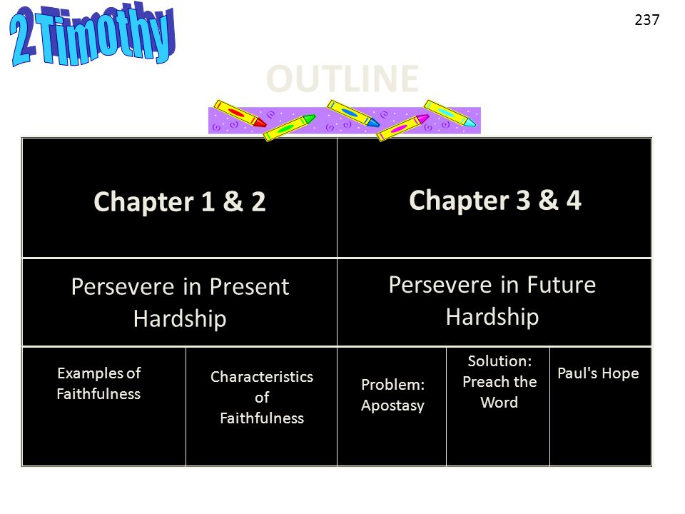 OUTLINE Chapter 1 & 2 Chapter 3 & 4 Persevere in Present Hardship Persevere in Future Hardship Examples of Faithfulness Problem: Apostasy Solution: Preach the Word Paul s Hope Characteristics of Faithfulness 237