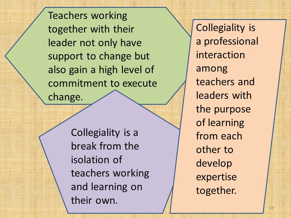 Teachers working together with their leader not only have support to change but also gain a high level of commitment to execute change.