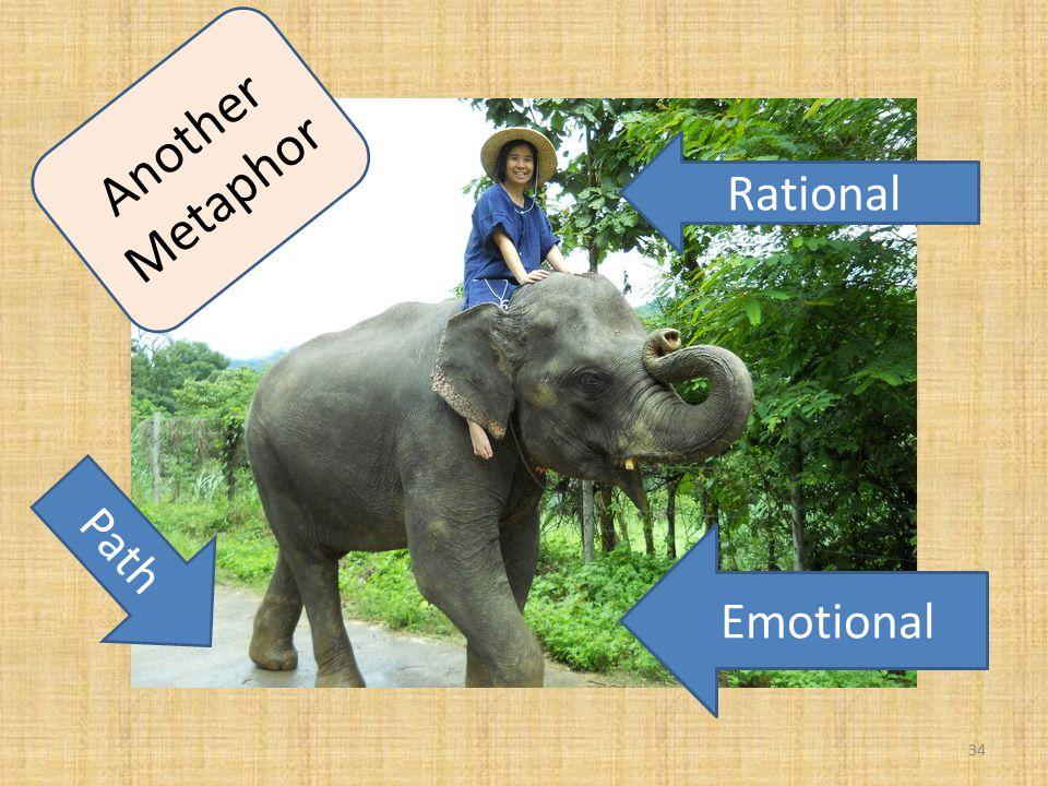 Rational Emotional Path Another Metaphor 34