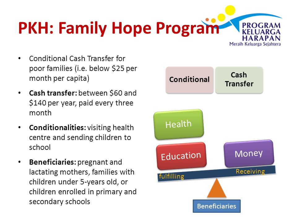 PKH: Family Hope Program Conditional Cash Transfer for poor families (i.e. below $25 per month per capita) Cash transfer: between $60 and $140 per yea