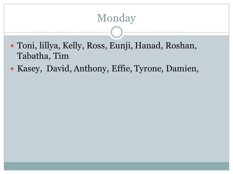 Monday Toni, lillya, Kelly, Ross, Eunji, Hanad, Roshan, Tabatha, Tim Kasey, David, Anthony, Effie, Tyrone, Damien,