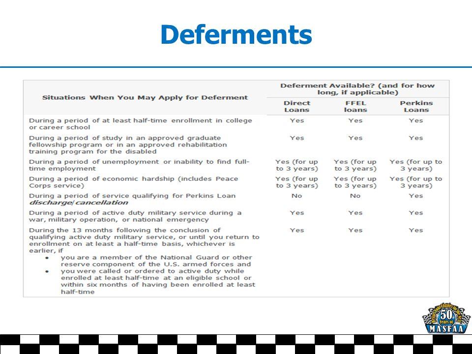 Deferments
