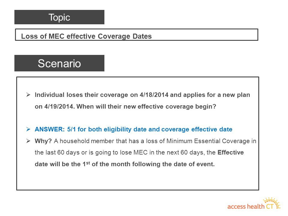  Individual loses their coverage on 4/18/2014 and applies for a new plan on 4/19/2014. When will their new effective coverage begin?  ANSWER: 5/1 fo