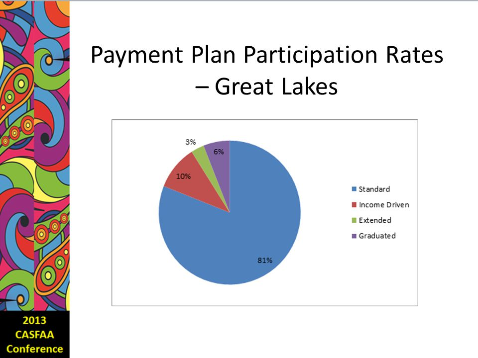 Payment Plan Participation Rates – Great Lakes