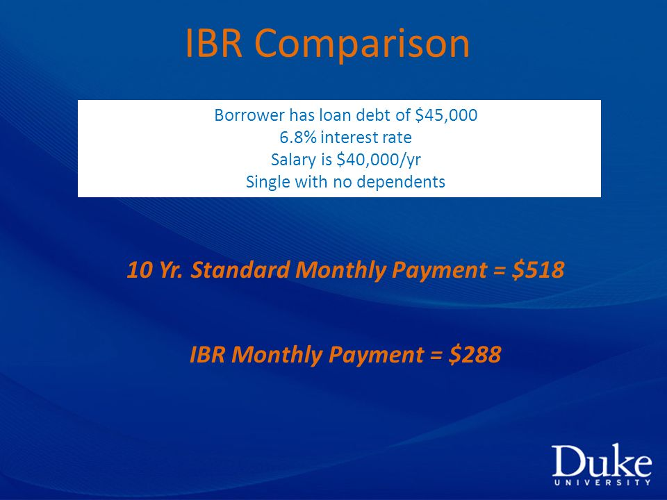 IBR Comparison 10 Yr. Standard Monthly Payment = $518 IBR Monthly Payment = $288 Borrower has loan debt of $45,000 6.8% interest rate Salary is $40,00