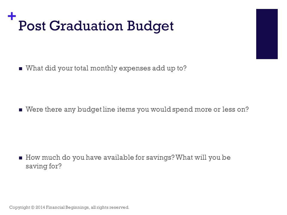 + Post Graduation Budget What did your total monthly expenses add up to.