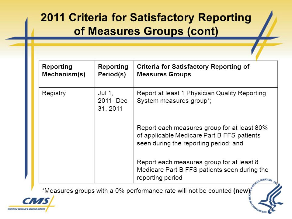 2011 Criteria for Satisfactory Reporting of Measures Groups (cont) Reporting Mechanism(s) Reporting Period(s) Criteria for Satisfactory Reporting of Measures Groups RegistryJul 1, 2011- Dec 31, 2011 Report at least 1 Physician Quality Reporting System measures group*; Report each measures group for at least 80% of applicable Medicare Part B FFS patients seen during the reporting period; and Report each measures group for at least 8 Medicare Part B FFS patients seen during the reporting period 13 *Measures groups with a 0% performance rate will not be counted (new)