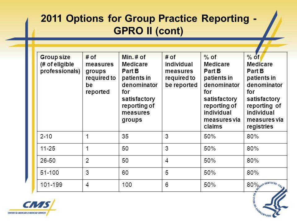 2011 Options for Group Practice Reporting - GPRO II (cont) Group size (# of eligible professionals) # of measures groups required to be reported Min.