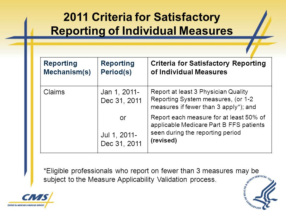 2011 Criteria for Satisfactory Reporting Individual Measures (cont) *Measures with a 0% performance rate will not be counted (new) 8 Reporting Mechanism(s) Reporting Period(s) Criteria for Satisfactory Reporting of Individual Measures RegistryJan 1, 2011 - Dec 31, 2011 Report at least 3 Physician Quality Reporting System measures*; and or Jul 1, 2011- Dec 31, 2011 Report each measure for at least 80% of applicable Medicare Part B FFS patients seen during the reporting period EHRJan 1, 2011- Dec 31, 2011 Report at least 3 Physician Quality Reporting System EHR measures*; and Report each measure for at least 80% of applicable Medicare Part B FFS patients seen during the reporting period