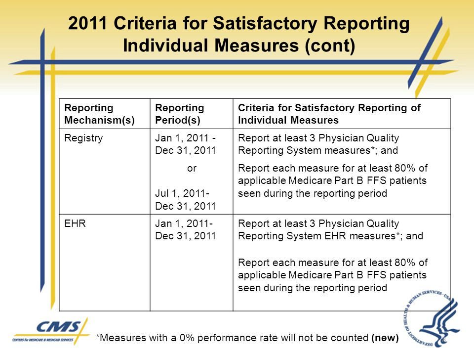 2011 Criteria for Satisfactory Reporting of Measures Groups *For registry-based reporting, measures groups with a 0% performance rate will not be counted (new) **Eligible professionals reporting measures groups using the registry-based reporting mechanism will no longer be able to report on non-Medicare FFS patients (new) 9 Reporting Mechanism(s) Reporting Period(s) Criteria for Satisfactory Reporting of Measures Groups Claims or Registry Jan 1, 2011- Dec 31, 2011 Report at least 1 Physician Quality Reporting System measures group*; and Report each measures group for at least 30 Medicare FFS patients seen during the reporting period**