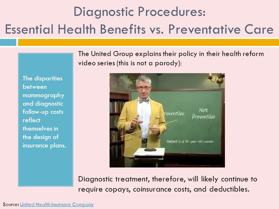 Diagnostic Procedures: Essential Health Benefits vs.