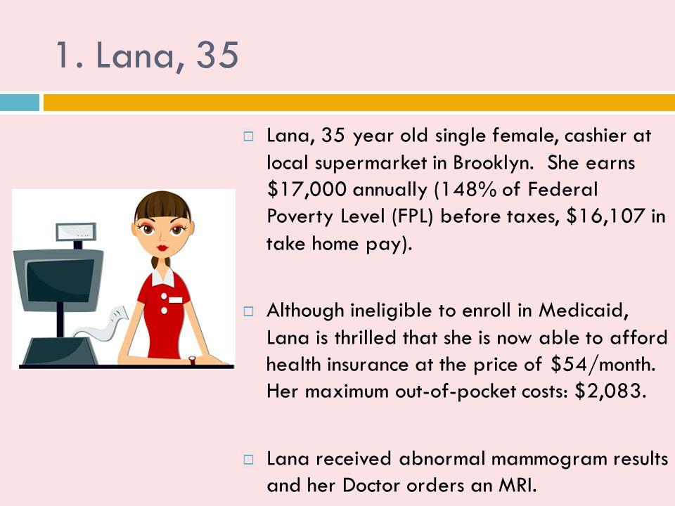 1. Lana, 35  Lana, 35 year old single female, cashier at local supermarket in Brooklyn.