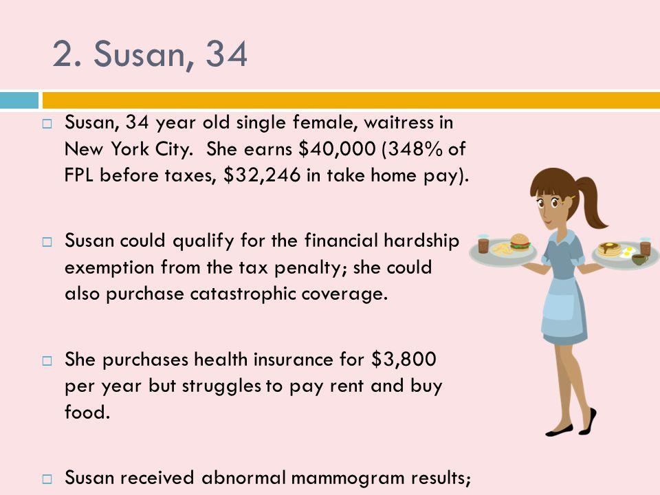 2. Susan, 34  Susan, 34 year old single female, waitress in New York City.