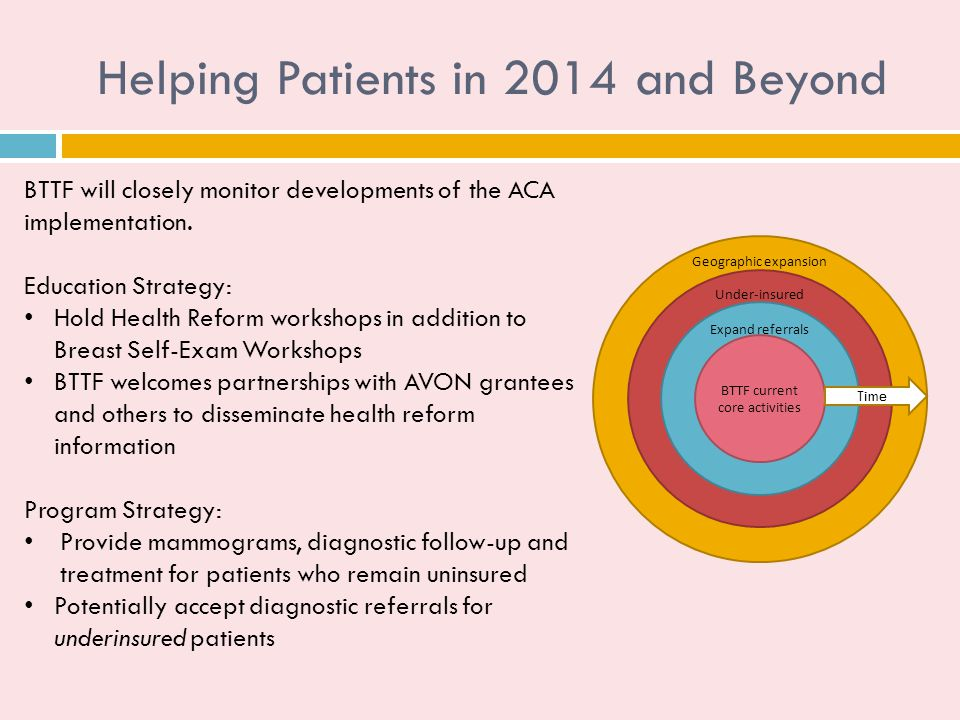 Helping Patients in 2014 and Beyond Geographic expansion Under-insured Expand referrals BTTF current core activities Time BTTF will closely monitor developments of the ACA implementation.