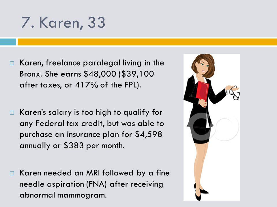 7. Karen, 33  Karen, freelance paralegal living in the Bronx.
