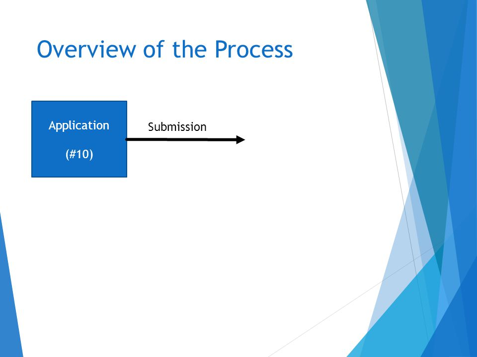 Overview of the Process Application (#10) Submission