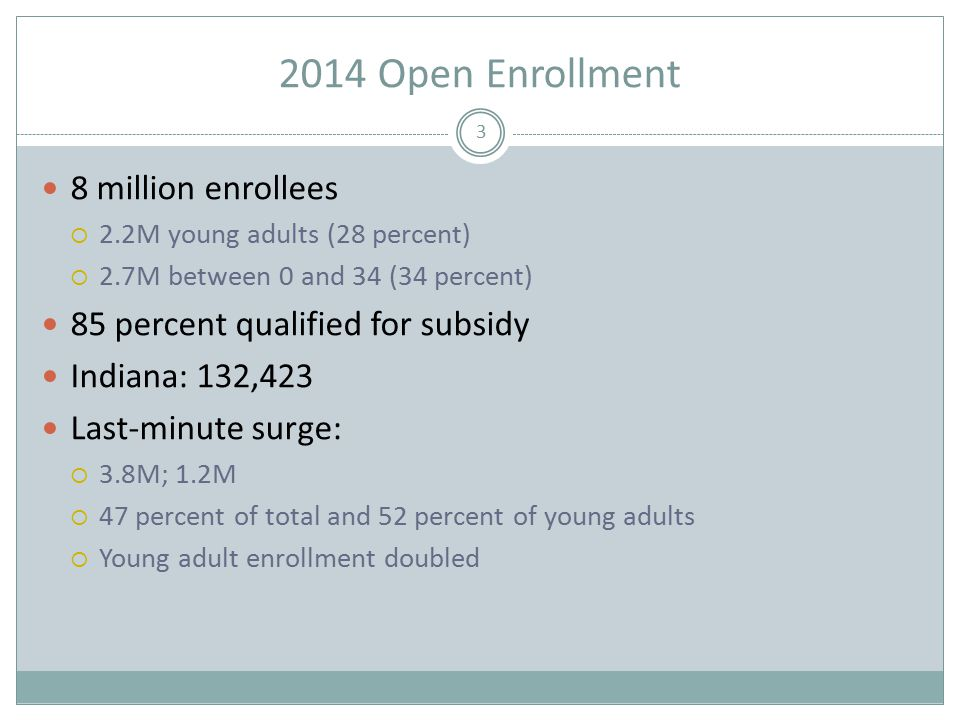 2014 Open Enrollment 3 8 million enrollees  2.2M young adults (28 percent)  2.7M between 0 and 34 (34 percent) 85 percent qualified for subsidy Indiana: 132,423 Last-minute surge:  3.8M; 1.2M  47 percent of total and 52 percent of young adults  Young adult enrollment doubled