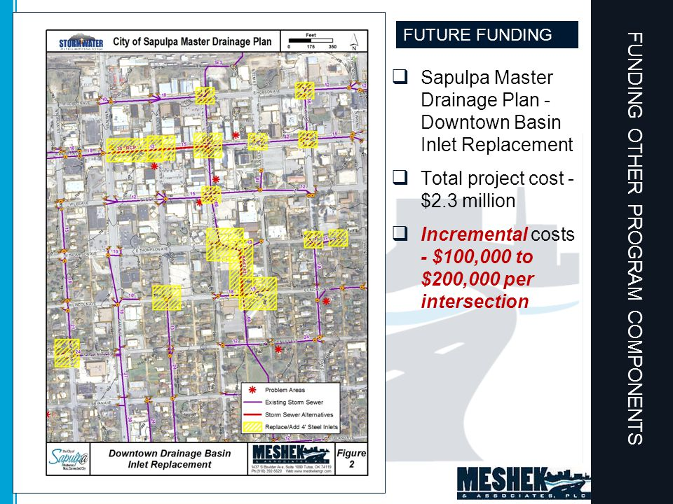 FUNDING OTHER PROGRAM COMPONENTS  Sapulpa Master Drainage Plan - Downtown Basin Inlet Replacement  Total project cost - $2.3 million  Incremental costs - $100,000 to $200,000 per intersection FUTURE FUNDING