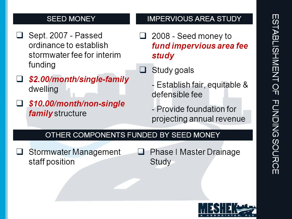 SEED MONEY  Sept.