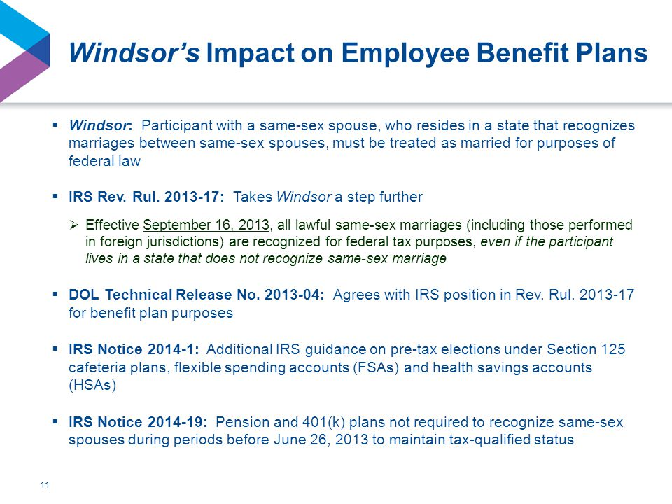 11 Windsor's Impact on Employee Benefit Plans  Windsor: Participant with a same-sex spouse, who resides in a state that recognizes marriages between same-sex spouses, must be treated as married for purposes of federal law  IRS Rev.
