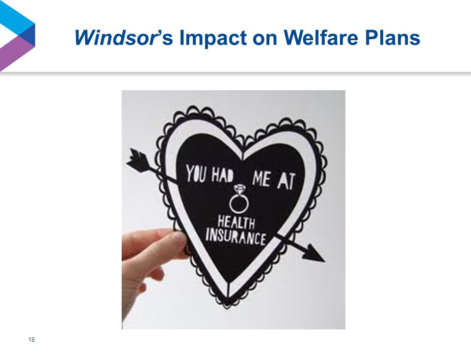 18 Windsor's Impact on Welfare Plans