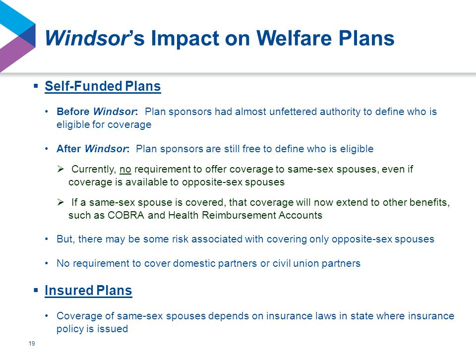  Self-Funded Plans Before Windsor: Plan sponsors had almost unfettered authority to define who is eligible for coverage After Windsor: Plan sponsors are still free to define who is eligible  Currently, no requirement to offer coverage to same-sex spouses, even if coverage is available to opposite-sex spouses  If a same-sex spouse is covered, that coverage will now extend to other benefits, such as COBRA and Health Reimbursement Accounts But, there may be some risk associated with covering only opposite-sex spouses No requirement to cover domestic partners or civil union partners  Insured Plans Coverage of same-sex spouses depends on insurance laws in state where insurance policy is issued 19