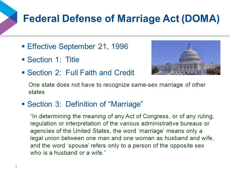 Federal Defense of Marriage Act (DOMA)  Effective September 21, 1996  Section 1: Title  Section 2: Full Faith and Credit One state does not have to recognize same-sex marriage of other states  Section 3: Definition of Marriage In determining the meaning of any Act of Congress, or of any ruling, regulation or interpretation of the various administrative bureaus or agencies of the United States, the word 'marriage' means only a legal union between one man and one woman as husband and wife, and the word 'spouse' refers only to a person of the opposite sex who is a husband or a wife. 3