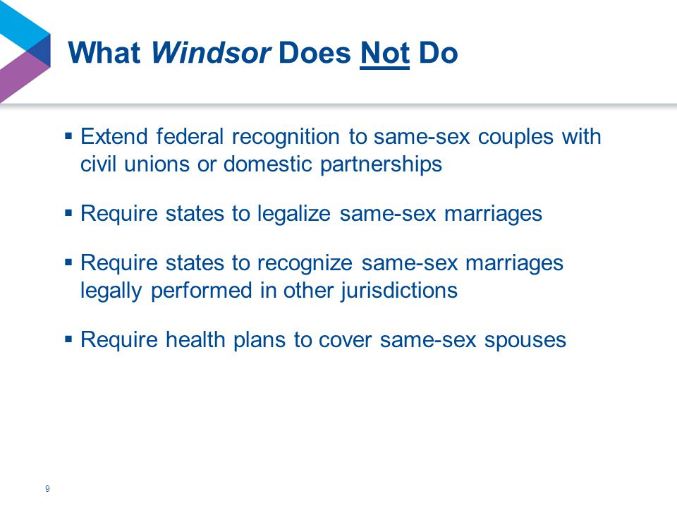 What Windsor Does Not Do  Extend federal recognition to same-sex couples with civil unions or domestic partnerships  Require states to legalize same-sex marriages  Require states to recognize same-sex marriages legally performed in other jurisdictions  Require health plans to cover same-sex spouses 9