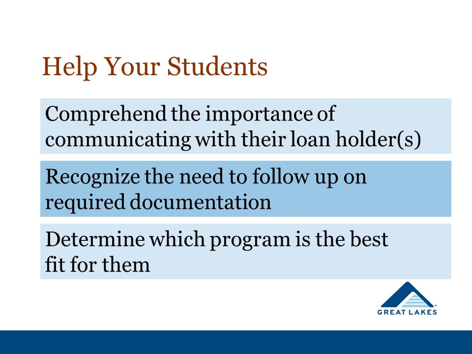 Help Your Students Comprehend the importance of communicating with their loan holder(s) Recognize the need to follow up on required documentation Determine which program is the best fit for them