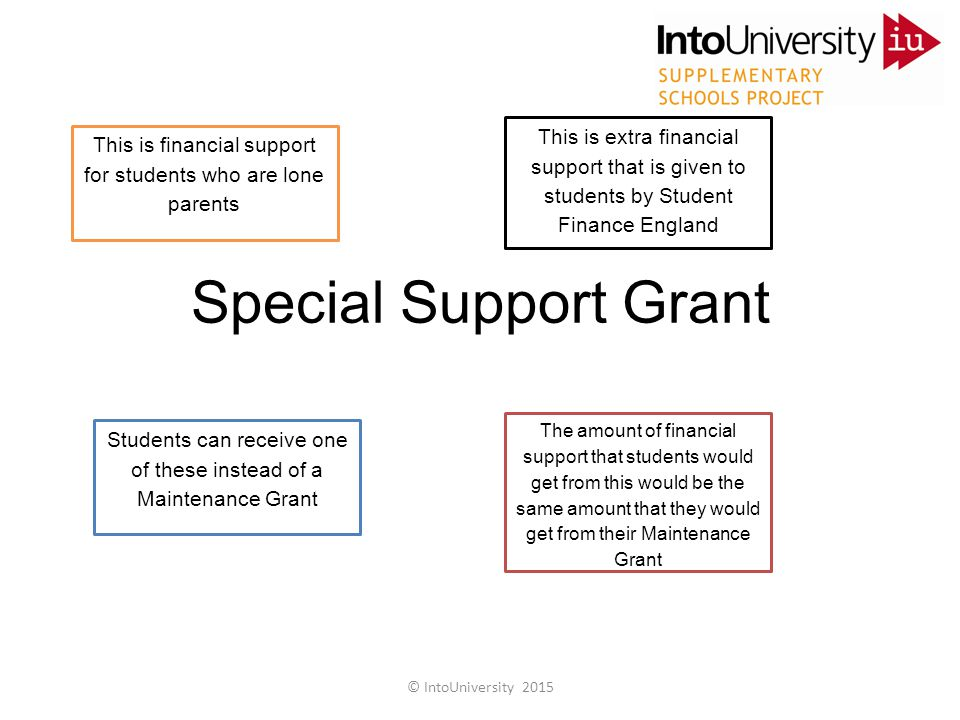 Special Support Grant This is financial support for students who are lone parents This is extra financial support that is given to students by Student Finance England Students can receive one of these instead of a Maintenance Grant The amount of financial support that students would get from this would be the same amount that they would get from their Maintenance Grant © IntoUniversity 2015