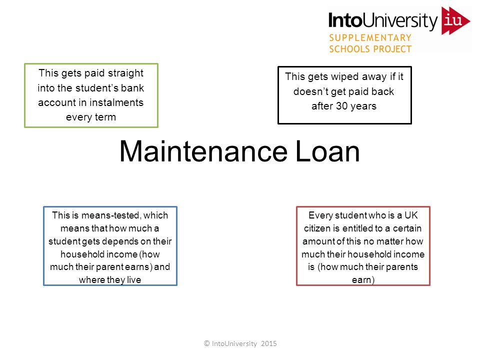 Maintenance Loan This gets paid straight into the student's bank account in instalments every term This is means-tested, which means that how much a student gets depends on their household income (how much their parent earns) and where they live Every student who is a UK citizen is entitled to a certain amount of this no matter how much their household income is (how much their parents earn) This gets wiped away if it doesn't get paid back after 30 years © IntoUniversity 2015