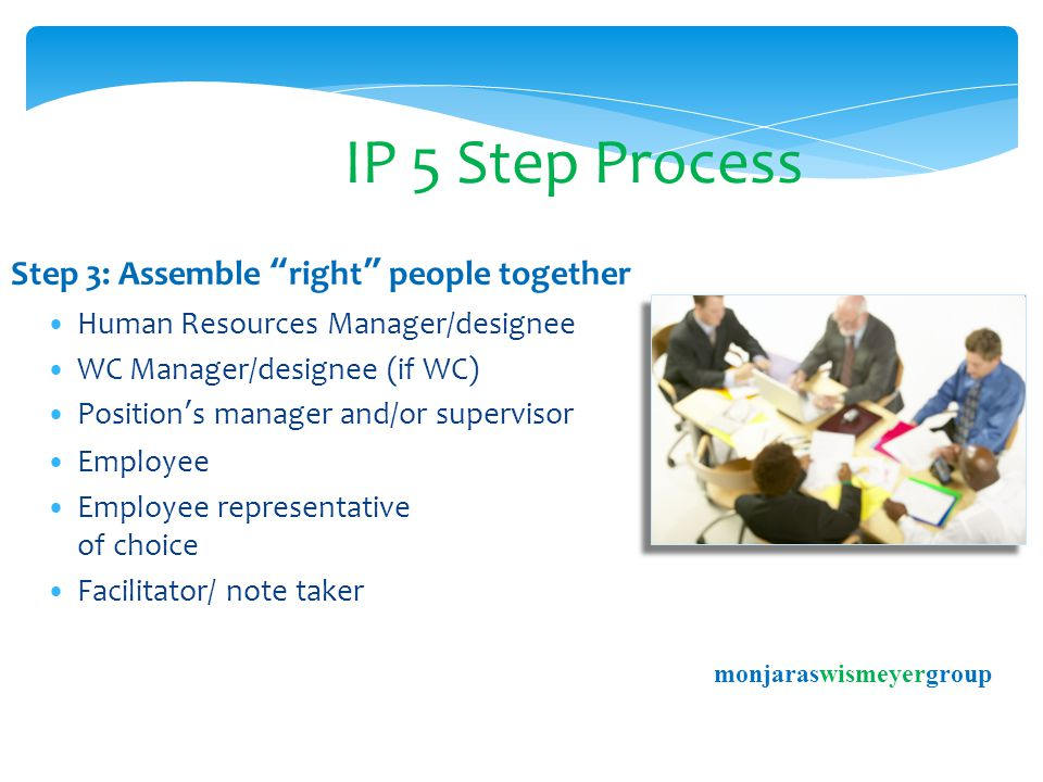 IP 5 Step Process Step 3: Assemble right people together Human Resources Manager/designee WC Manager/designee (if WC) Position's manager and/or supervisor Employee Employee representative of choice Facilitator/ note taker monjaraswismeyergroup
