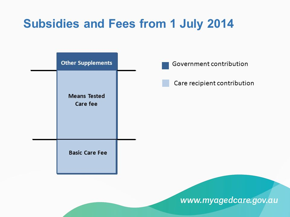 Government Subsidy & Primary Supplements Other Supplements Basic Care Fee Subsidies and Fees from 1 July 2014 Government contribution Care recipient c