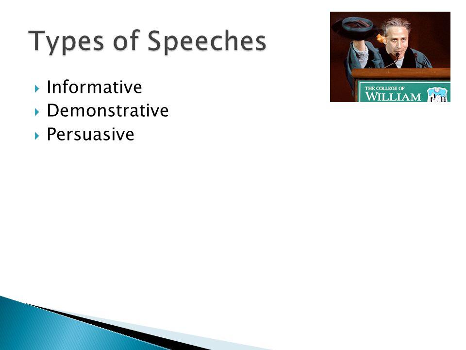  Informative  Demonstrative  Persuasive