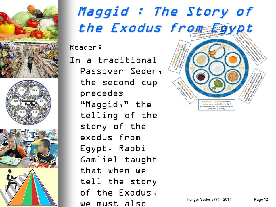 """Maggid : The Story of the Exodus from Egypt Reader : In a traditional Passover Seder, the second cup precedes """"Maggid,"""" the telling of the story of th"""