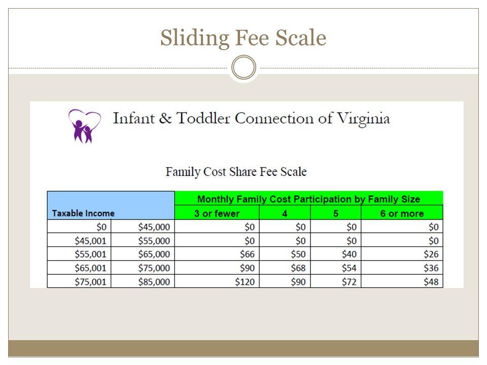 Sliding Fee Scale