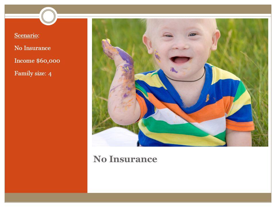No Insurance Scenario: No Insurance Income $60,000 Family size: 4