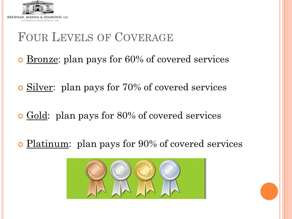 F OUR L EVELS OF C OVERAGE Bronze: plan pays for 60% of covered services Silver: plan pays for 70% of covered services Gold: plan pays for 80% of covered services Platinum: plan pays for 90% of covered services