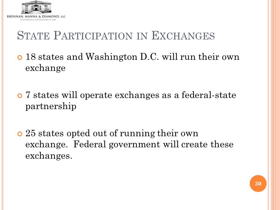 S TATE P ARTICIPATION IN E XCHANGES 18 states and Washington D.C.